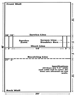 Imleagues dodgeball missouri s t im sport home for Racquetball court diagram