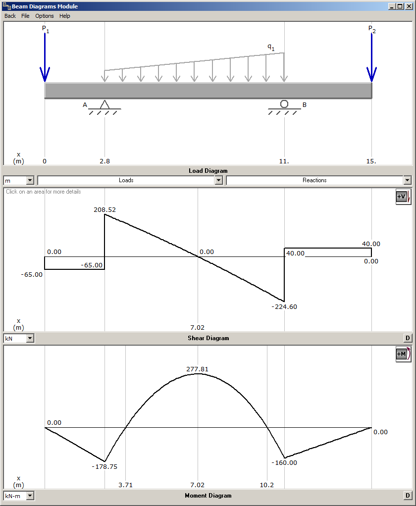mdsolids determinate beam module rh web mst edu Cantilever Moment Diagram Shear Force Diagram