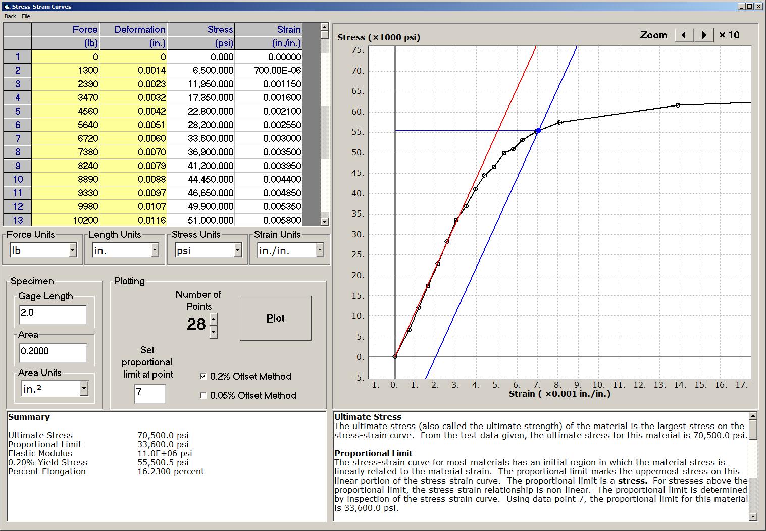 Mdsolids Problem Library Stress Strain Curve Module Vs Diagram