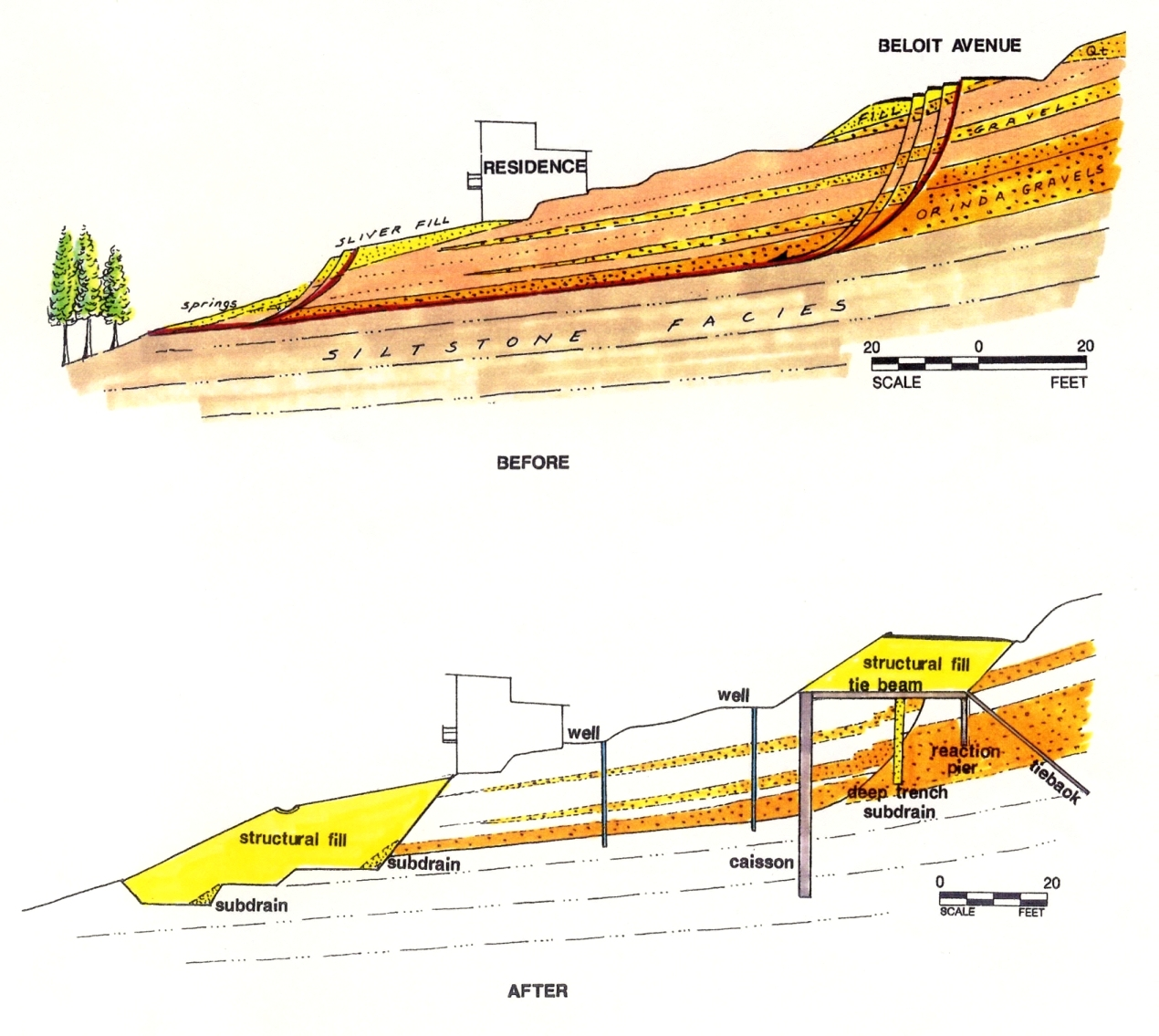 Beloit avenue landslide j david rogers schematic of bedrock landslide ccuart Image collections