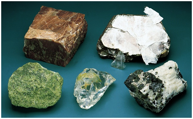 Diamond thinglink for Minerals found in soil